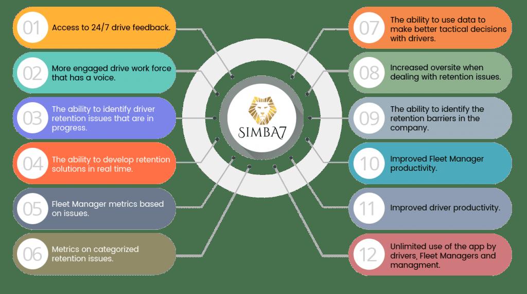 simba7 Benefits 1024x573 V